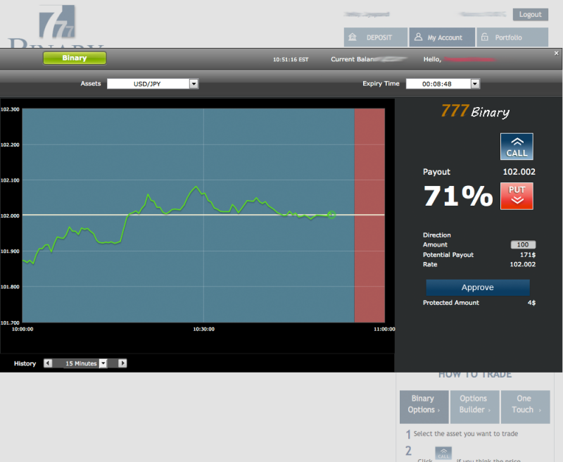 777 binary options