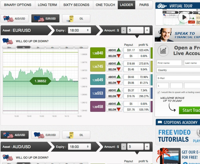 Best option trading sites