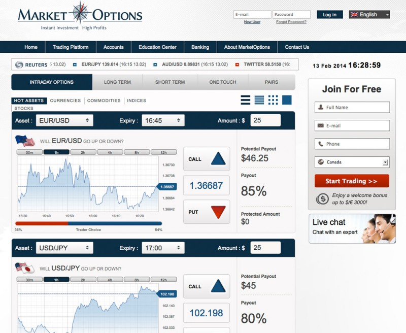 blogger.com Shop | Binary Options Trading Apps and Gear