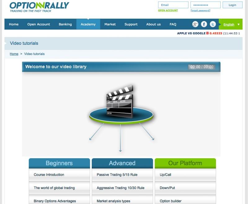 Binary options rally