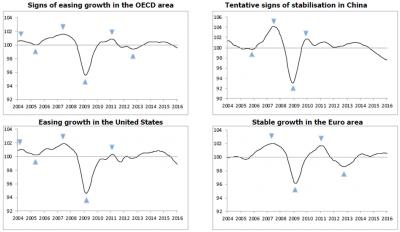 GrowthGraph