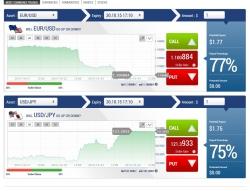 Minimum Deposit Binary Options () - Low Deposit Binary Brokers